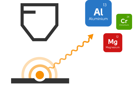 Lightigo: Atomic Emission Spectroscopy