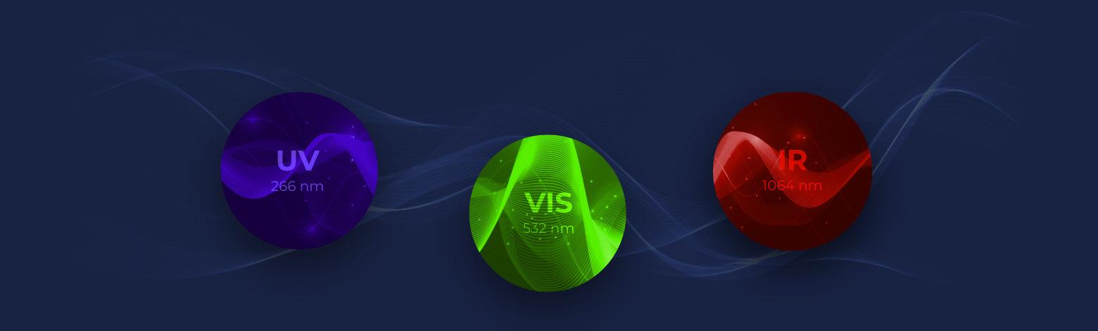 Laser Wavelengths